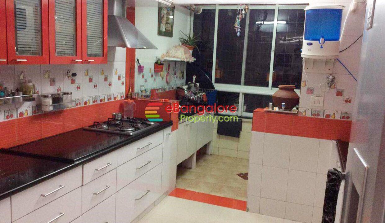 real estate associates in bangalore